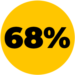 Temporary Fencing Safety Statistic of 68%
